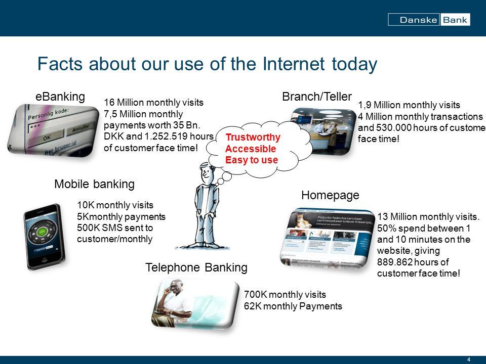 danske bank internet banking
