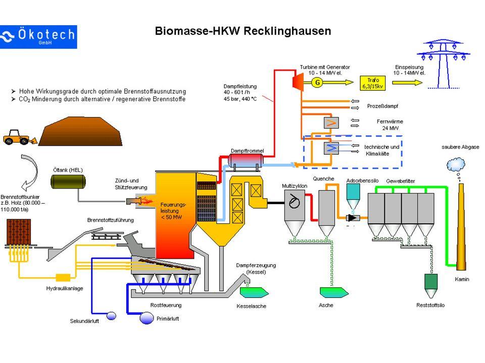 Nett Dampferzeugung Im Kessel Bilder - Elektrische Schaltplan-Ideen ...