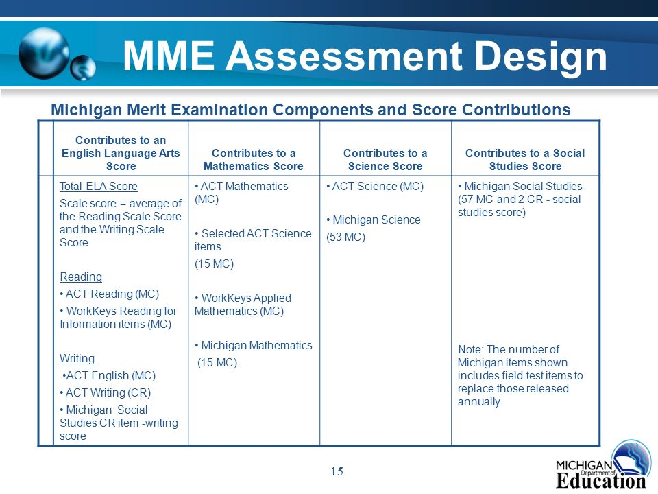 15 Michigan Merit Examination Components and Score Contributions Contributes to an English Language Arts Score Contributes to a Mathematics Score Contributes to a Science Score Contributes to a Social Studies Score Total ELA Score Scale score = average of the Reading Scale Score and the Writing Scale Score Reading ACT Reading (MC) WorkKeys Reading for Information items (MC) Writing ACT English (MC) ACT Writing (CR) Michigan Social Studies CR item -writing score ACT Mathematics (MC) Selected ACT Science items (15 MC) WorkKeys Applied Mathematics (MC) Michigan Mathematics (15 MC) ACT Science (MC) Michigan Science (53 MC) Michigan Social Studies (57 MC and 2 CR - social studies score) Note: The number of Michigan items shown includes field-test items to replace those released annually.