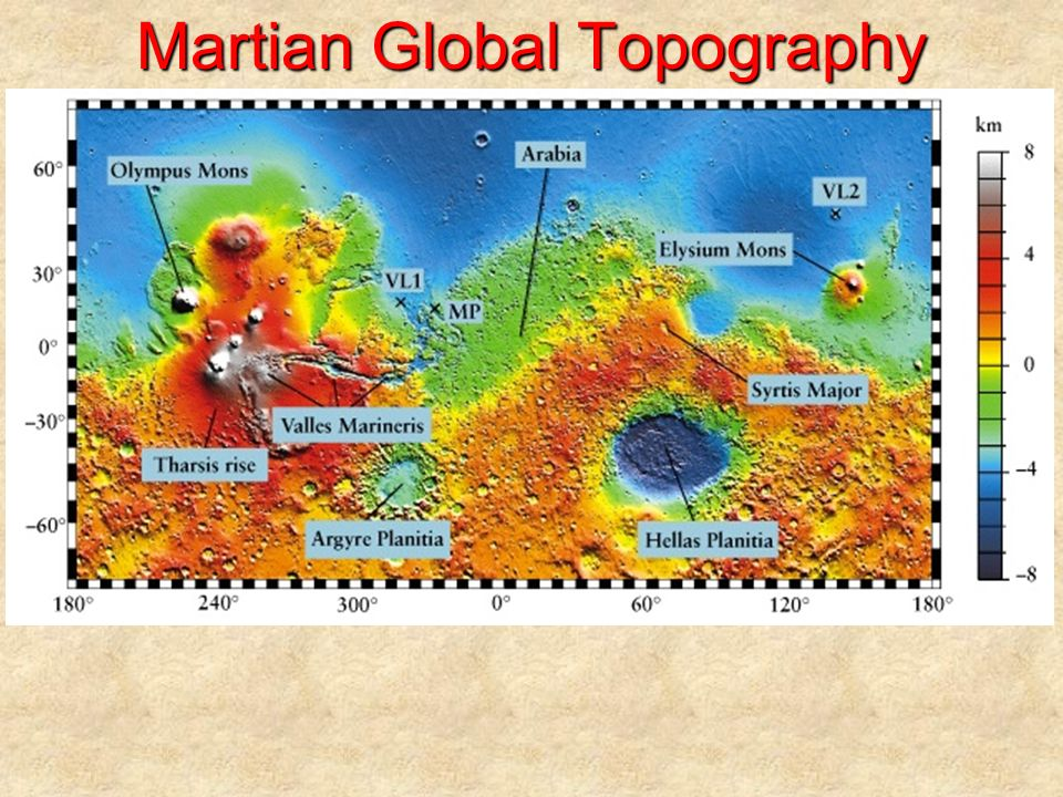 Martian Global Topography