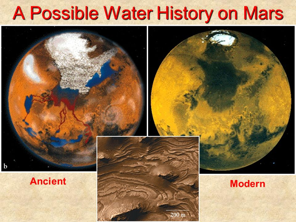 A Possible Water History on Mars Ancient Modern