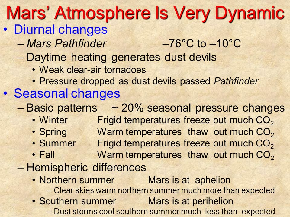 Mars' Atmosphere Is Very Dynamic Diurnal changes –Mars Pathfinder–76°C to –10°C –Daytime heating generates dust devils Weak clear-air tornadoes Pressure dropped as dust devils passed Pathfinder Seasonal changes –Basic patterns~ 20% seasonal pressure changes WinterFrigid temperatures freeze out much CO 2 SpringWarm temperatures thaw out much CO 2 SummerFrigid temperatures freeze out much CO 2 FallWarm temperatures thaw out much CO 2 –Hemispheric differences Northern summerMars is at aphelion –Clear skies warm northern summer much more than expected Southern summerMars is at perihelion –Dust storms cool southern summer much less than expected