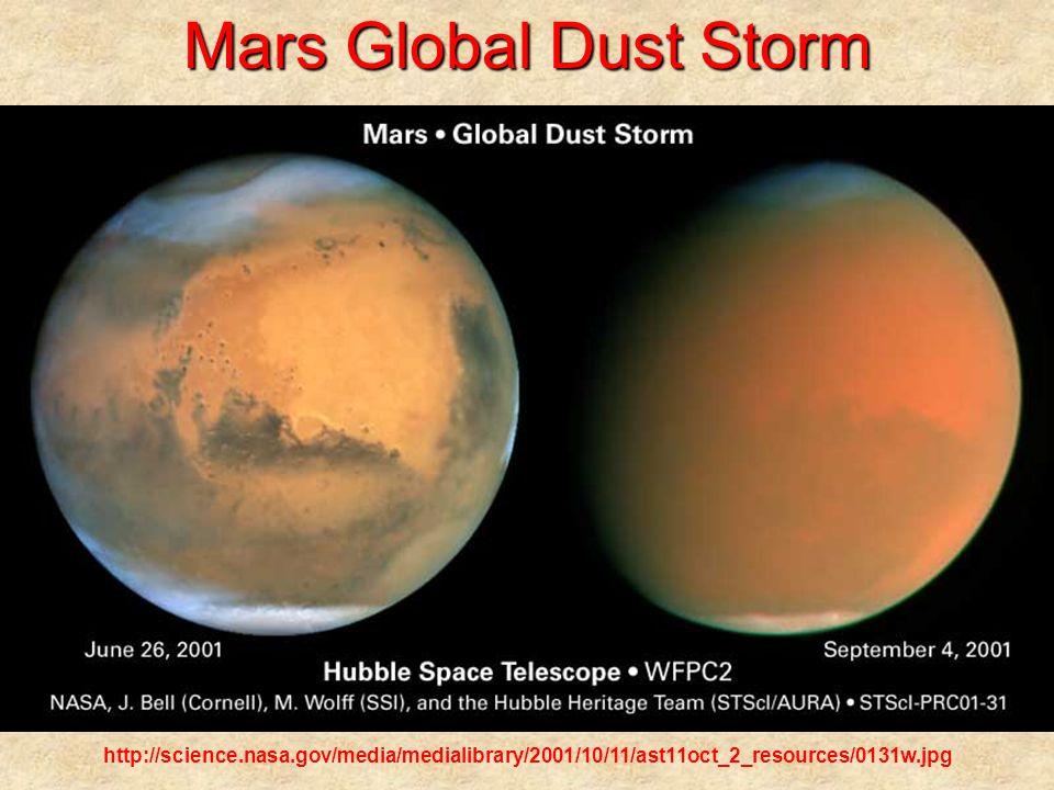 Mars Global Dust Storm http://science.nasa.gov/media/medialibrary/2001/10/11/ast11oct_2_resources/0131w.jpg