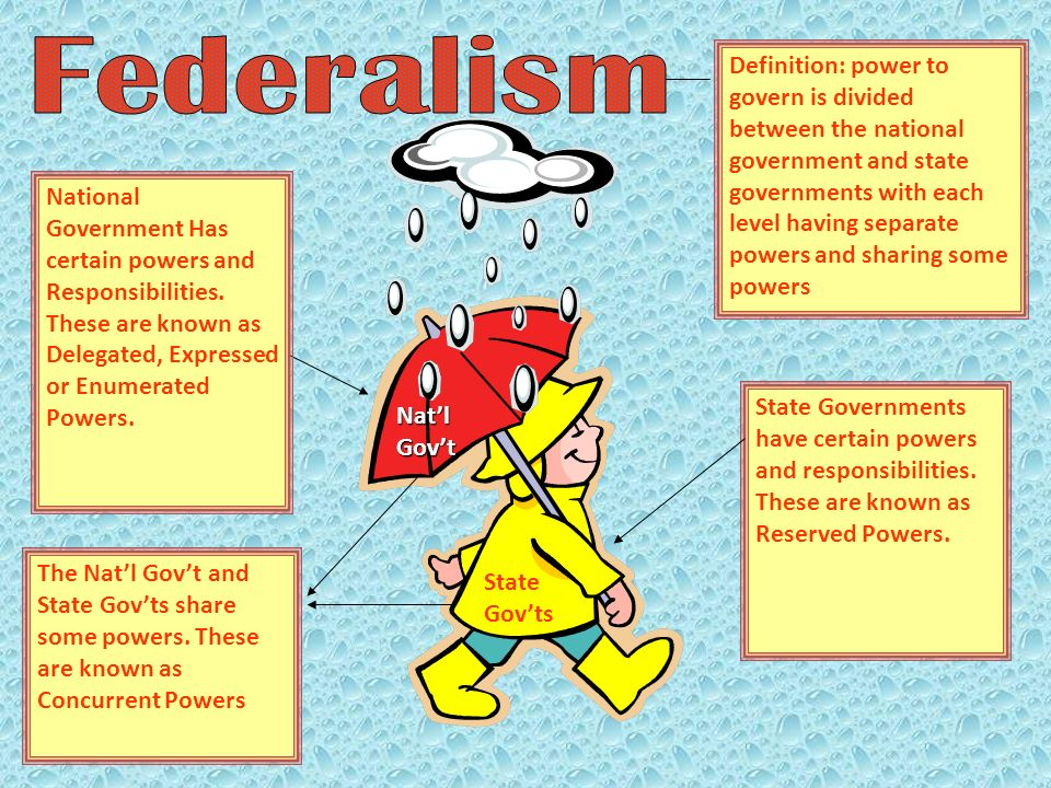 National Government Has certain powers and Responsibilities.