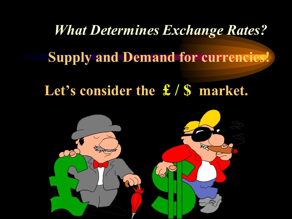 What Determines Exchange Rates Supply and Demand for currencies! Let's consider the £ / $ market.