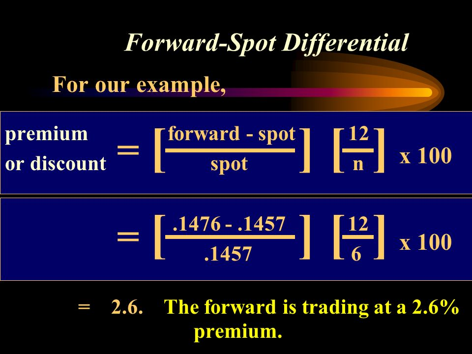 Forward-Spot Differential = [ ] [ ] x 100 For our example, premium forward - spot 12 or discount spot n.1476 -.1457 12.1457 6 = 2.6.
