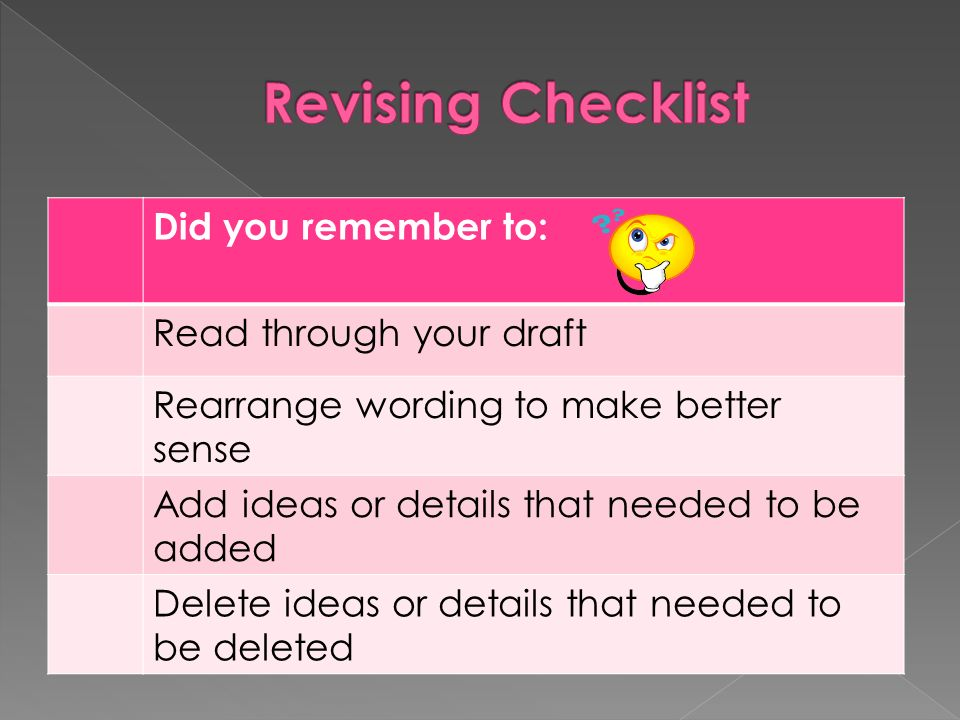 Did you remember to: Read through your draft Rearrange wording to make better sense Add ideas or details that needed to be added Delete ideas or details that needed to be deleted