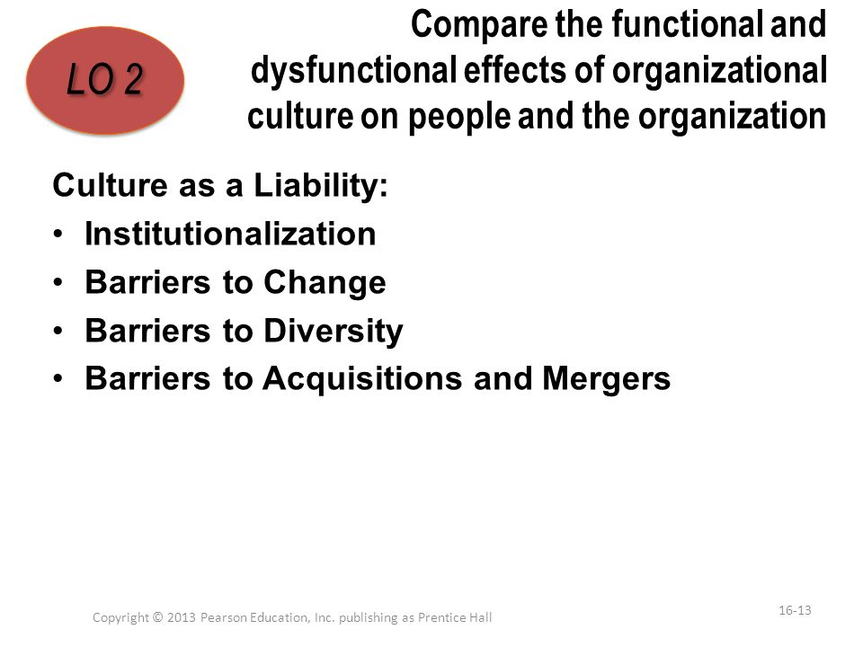 Compare the functional and dysfunctional effects of organizational culture on people and the organization Culture as a Liability: Institutionalization