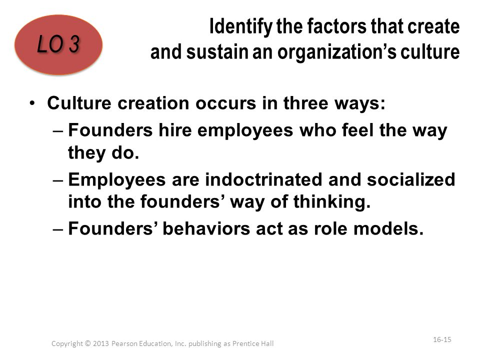 Identify the factors that create and sustain an organization's culture Culture creation occurs in three ways: –Founders hire employees who feel the wa