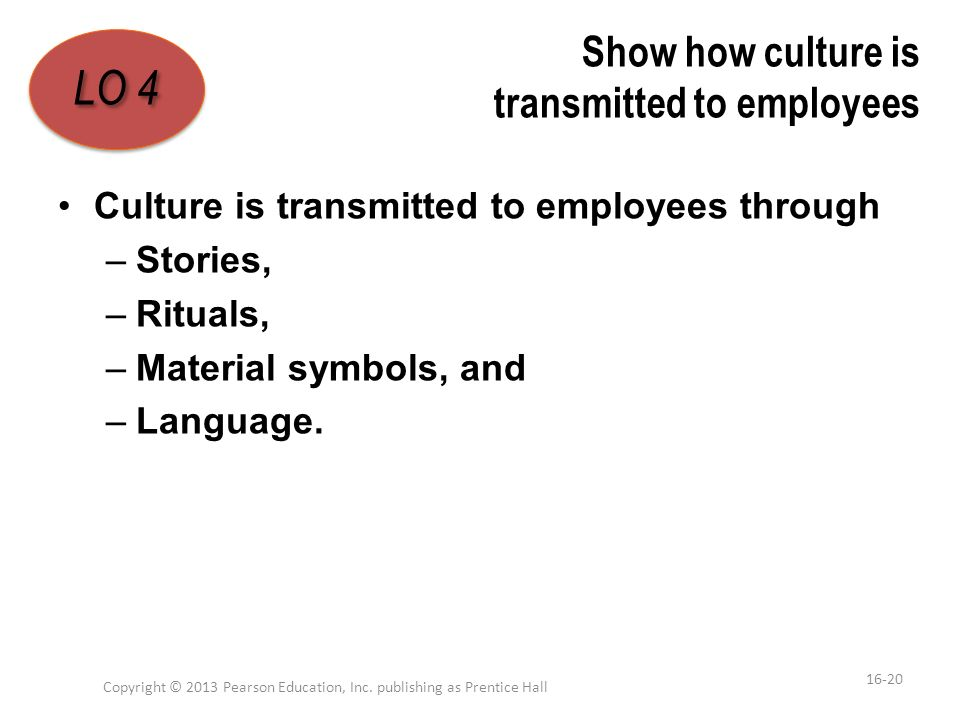 Show how culture is transmitted to employees Culture is transmitted to employees through –Stories, –Rituals, –Material symbols, and –Language. Copyrig