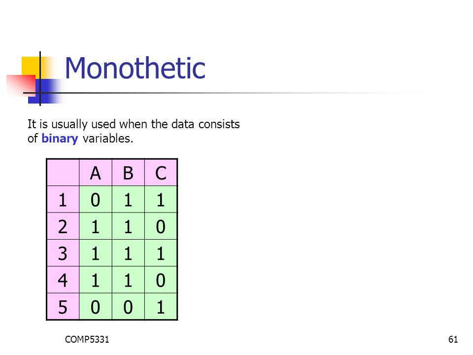 Decimal binary hexadecimal conversion