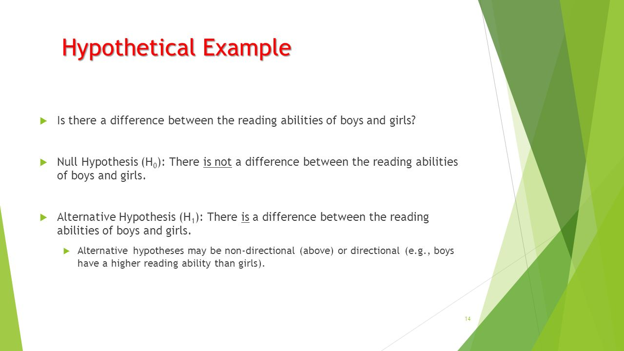 Hypothetical Example  Is there a difference between the reading abilities of boys and girls.