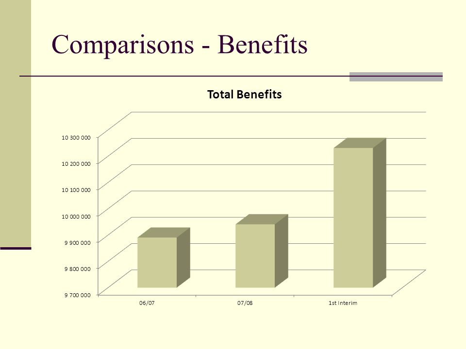 Comparisons - Benefits
