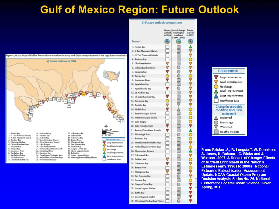 Gulf of Mexico Region: Future Outlook From: Bricker, S., B.