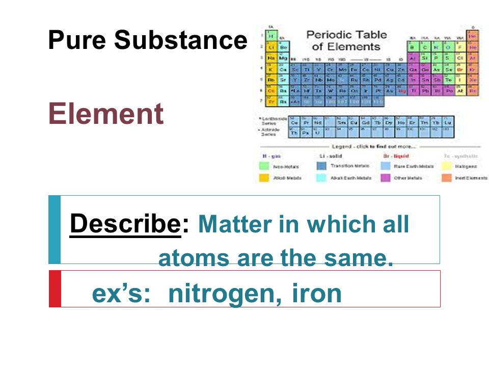 Pure Substance Element Describe: Matter in which all atoms are the same. ex's: nitrogen, iron