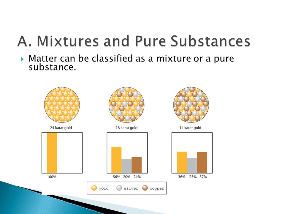 Matter can be classified as a mixture or a pure substance.