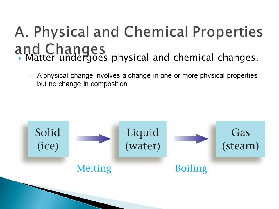  Matter undergoes physical and chemical changes.