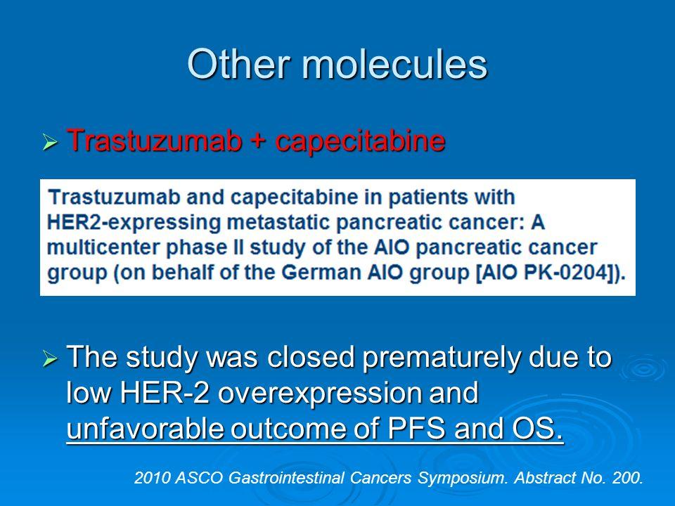 molécule cancer pancréas