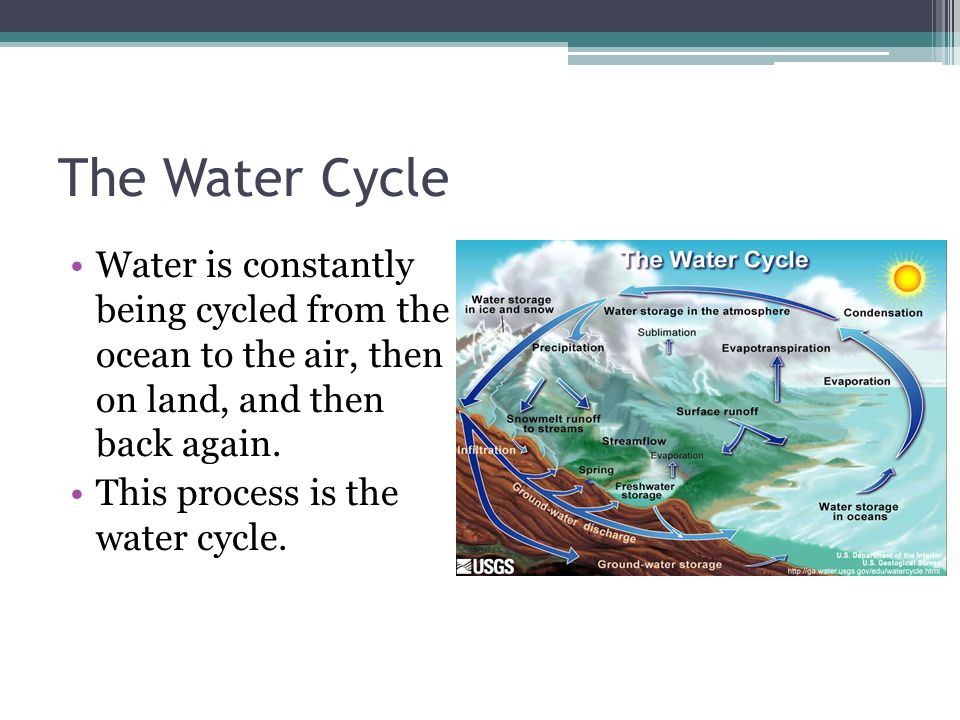 The Water Cycle Water is constantly being cycled from the ocean to the air, then on land, and then back again.