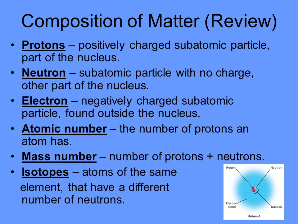 Composition of Matter (Review) Protons – positively charged subatomic particle, part of the nucleus.
