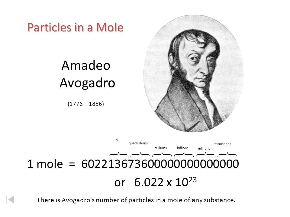 slide 5 Las palabras de la ciencia (IX): El mol.