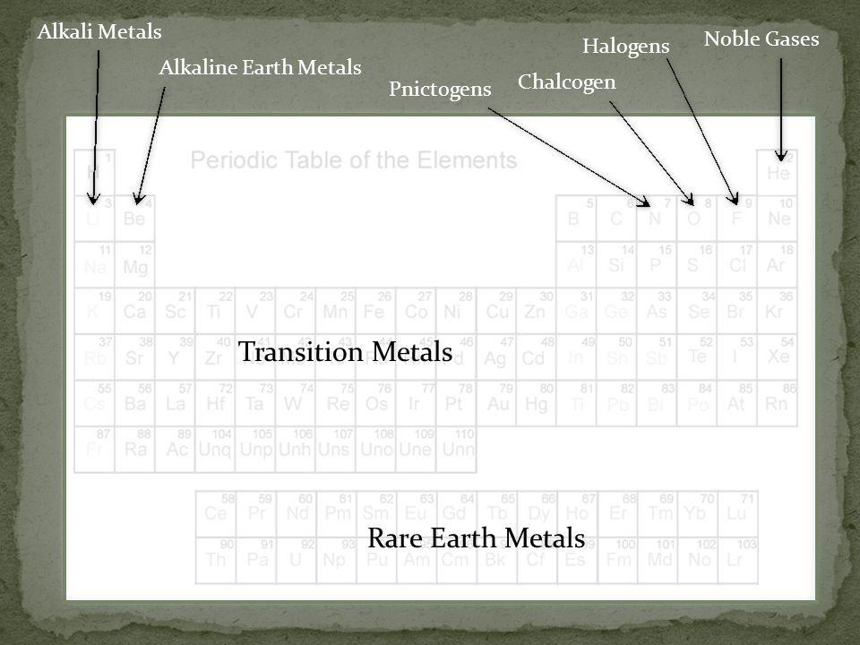 Mr spraggins metals nonmetals rare earth metals transition metals 6 rare earth metals transition metals noble gases halogens chalcogen alkali metals alkaline earth metals pnictogens urtaz Choice Image