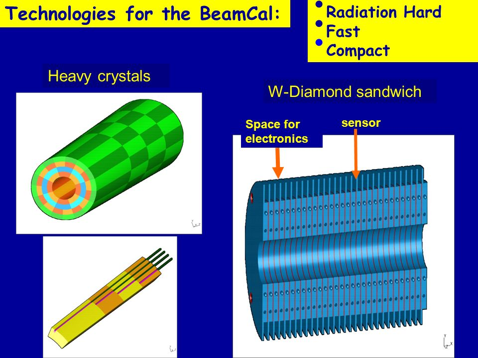 Heavy crystals W-Diamond sandwich sensor Space for electronics Technologies for the BeamCal: Radiation Hard Fast Compact