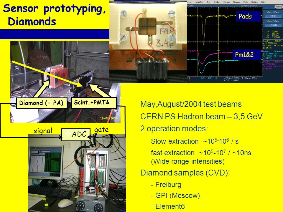 Sensor prototyping, Diamonds  ADC Diamond (+ PA) Scint.+PMT& signal gate May,August/2004 test beams CERN PS Hadron beam – 3,5 GeV 2 operation modes: Slow extraction ~ / s fast extraction ~ / ~10ns (Wide range intensities) Diamond samples (CVD): - Freiburg - GPI (Moscow) - Element6 Pm1&2 Pads