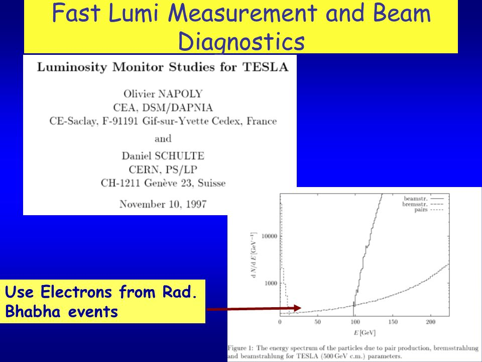 Fast Lumi Measurement and Beam Diagnostics Use Electrons from Rad. Bhabha events