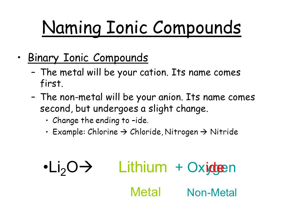 naming of ionic compound Naming ionic compounds worksheet one give the name of the following ionic compounds: 1) na 2co 3 _____ 2) naoh _____ 3) mgbr 2 _____ 4) kcl _____.