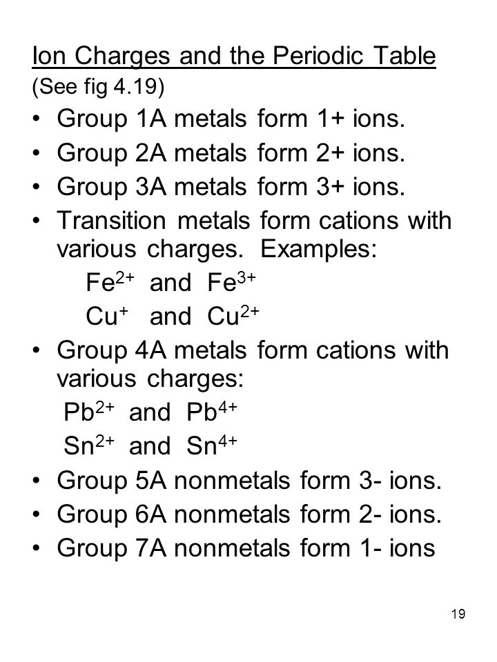 1 Elements, Atoms & Ions Chapter 4 (except 4.3, 4.5) - ppt download