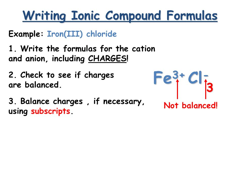 Predicting Charges on Monatomic Ions KNOW THESE !!!! Be 2+