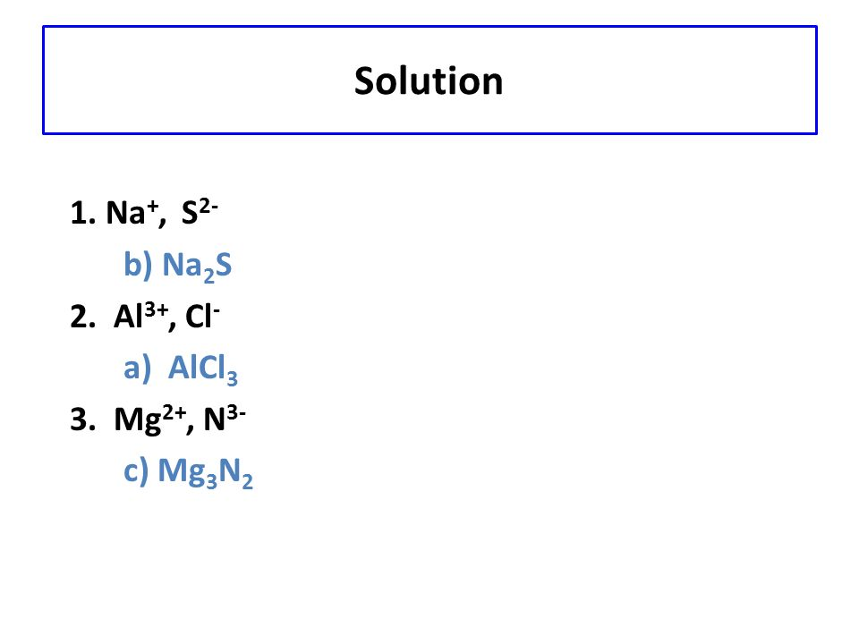 Learning Check Write the correct formula for the compounds containing the following ions: 1.