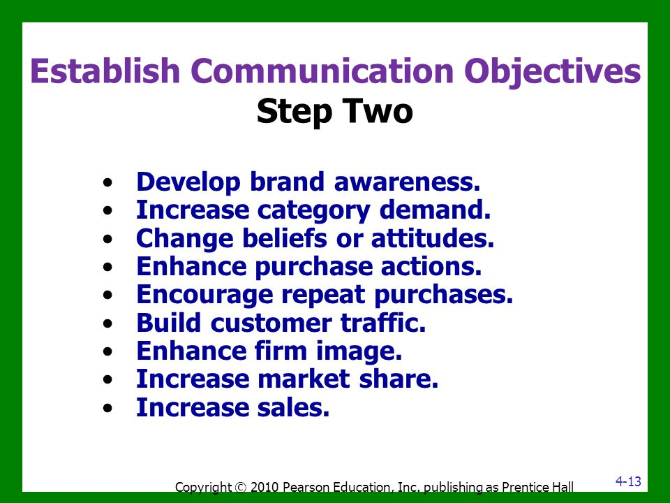 Establish Communication Objectives Step Two Develop brand awareness.