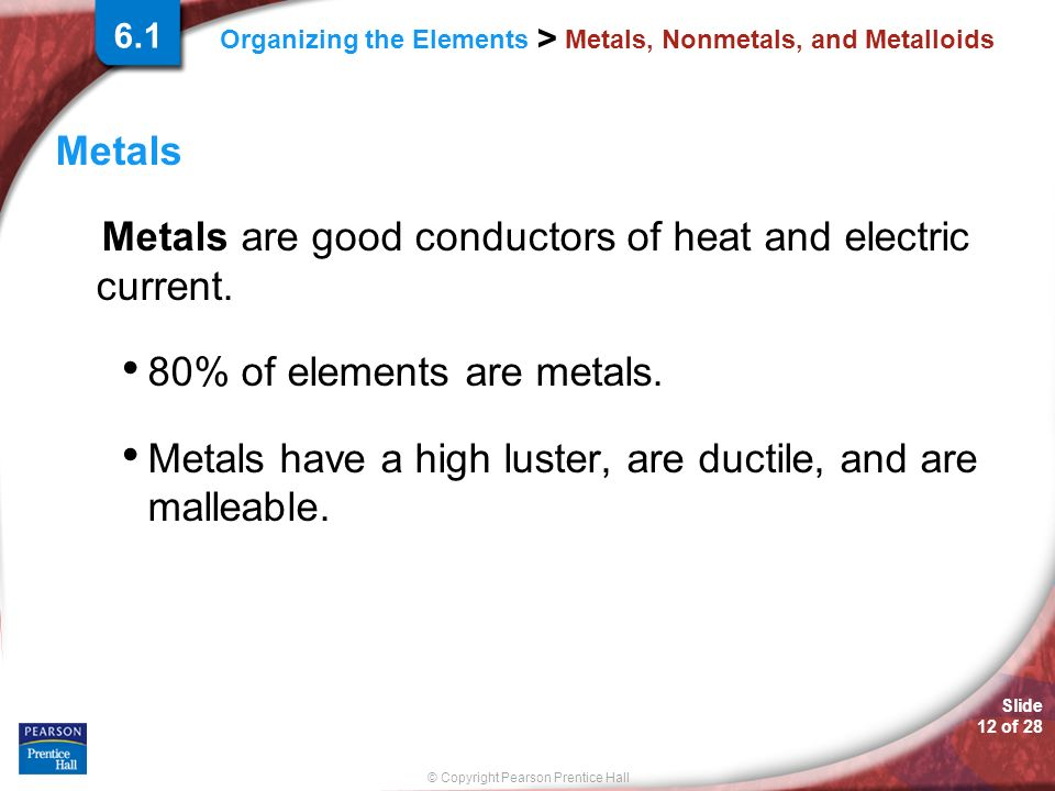 Slide 12 of 28 © Copyright Pearson Prentice Hall Organizing the Elements > Metals, Nonmetals, and Metalloids Metals Metals are good conductors of heat and electric current.