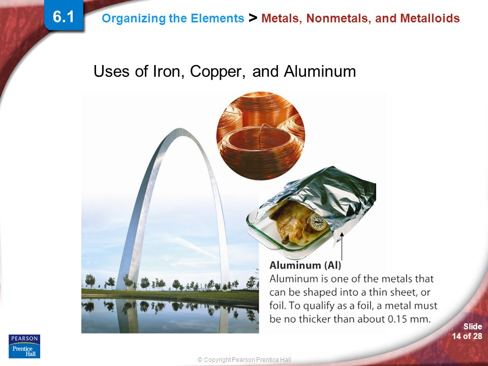 Slide 14 of 28 © Copyright Pearson Prentice Hall Organizing the Elements > Metals, Nonmetals, and Metalloids Uses of Iron, Copper, and Aluminum 6.1