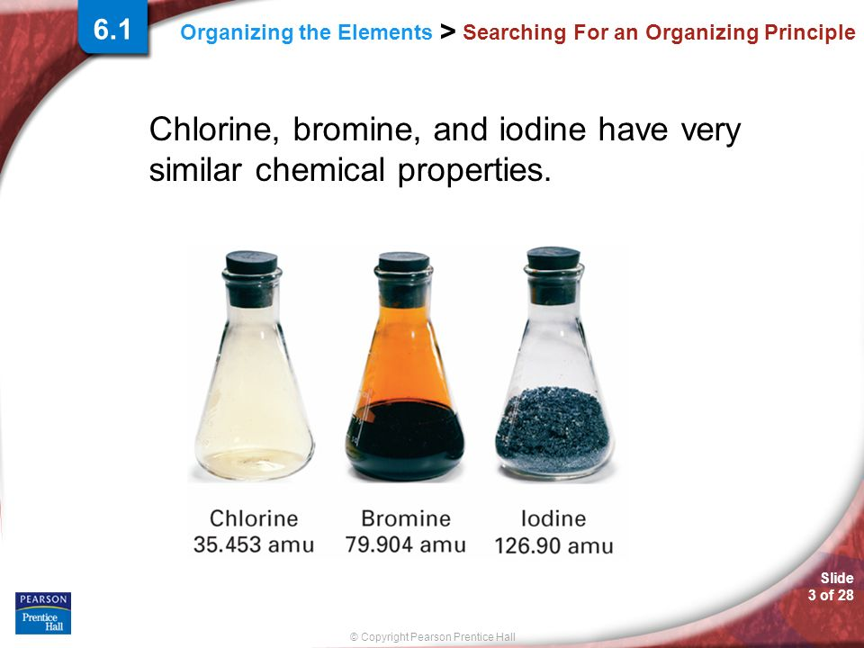 Slide 3 of 28 © Copyright Pearson Prentice Hall Organizing the Elements > Searching For an Organizing Principle Chlorine, bromine, and iodine have very similar chemical properties.