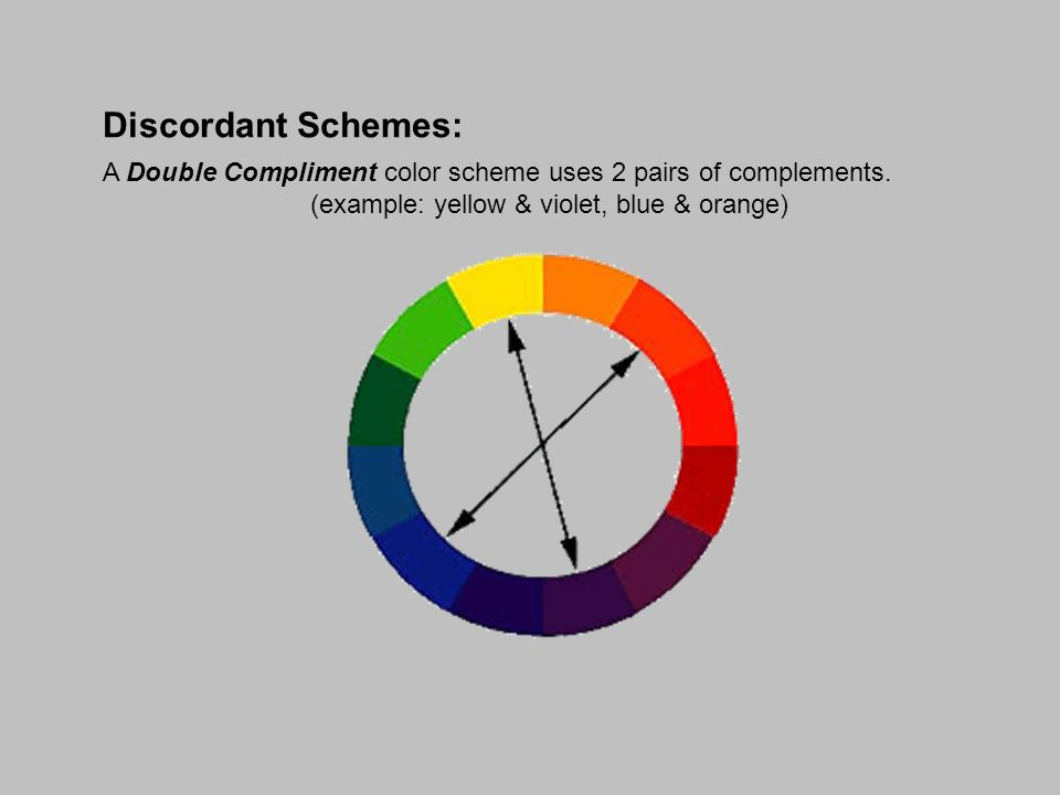 Discordant Schemes A Double Compliment Color Scheme Uses 2 Pairs Of Complements