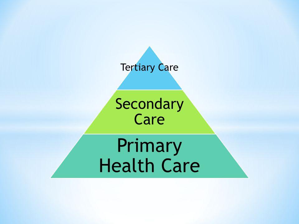 Tertiary Care Secondary Care Primary Health Care