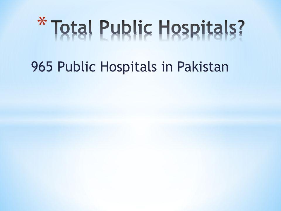 965 Public Hospitals in Pakistan