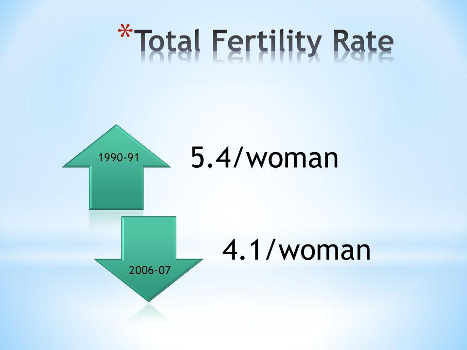 5.4/woman 4.1/woman 1990-91 2006-07