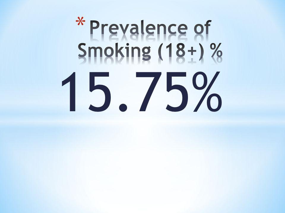 15.75%