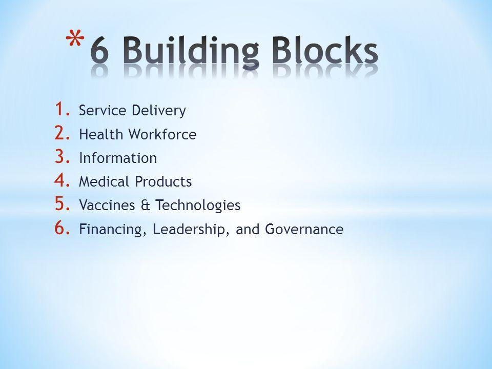 1. Service Delivery 2. Health Workforce 3. Information 4.