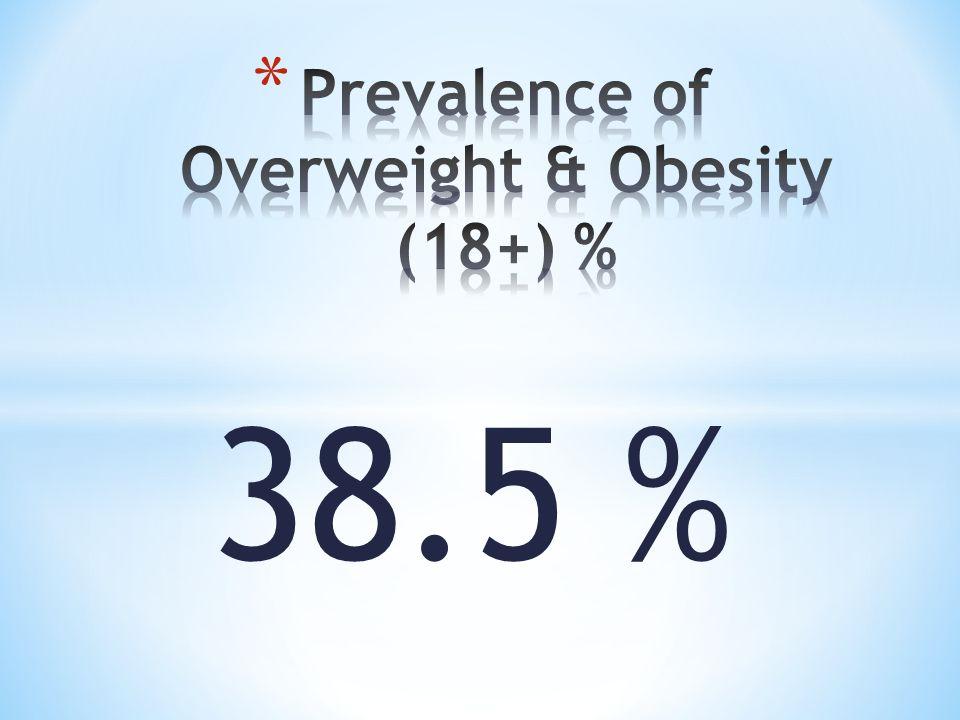 38.5 %