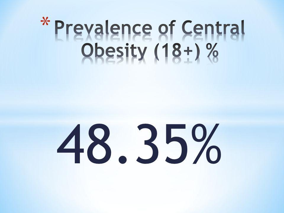 48.35%