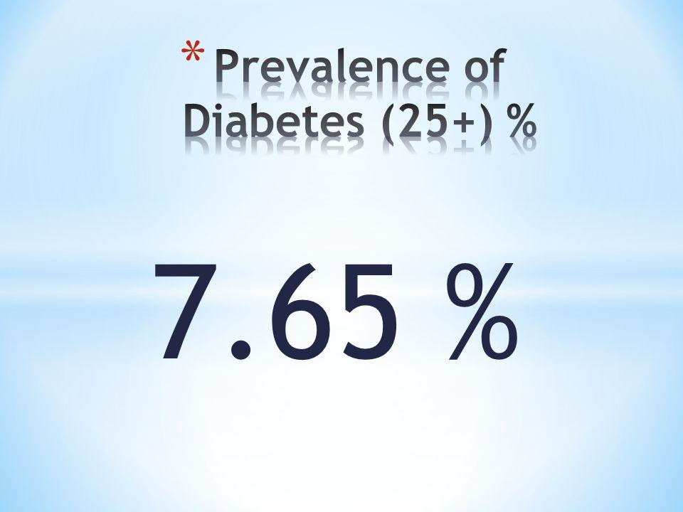 7.65 %