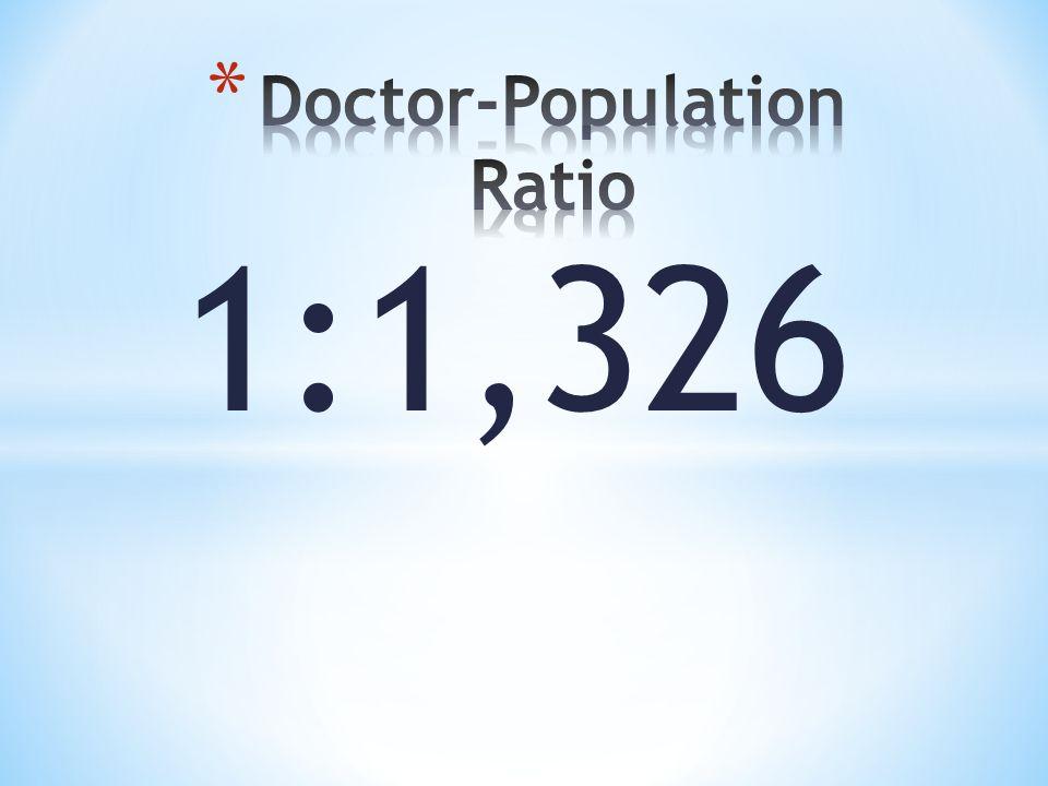 1:1,326