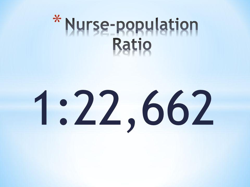 1:22,662