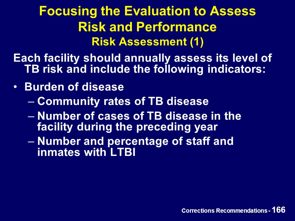 Corrections Recommendations - 166 Focusing the Evaluation to Assess Risk and Performance Risk Assessment (1) Each facility should annually assess its level of TB risk and include the following indicators: Burden of disease –Community rates of TB disease –Number of cases of TB disease in the facility during the preceding year –Number and percentage of staff and inmates with LTBI