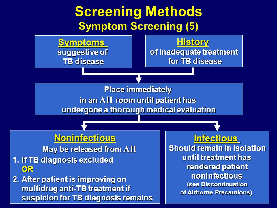 Corrections Recommendations - 30 Screening Methods Symptom Screening (5) Symptoms suggestive of TB disease History of inadequate treatment for TB disease for TB disease Place immediately in an AII room until patient has undergone a thorough medical evaluation Infectious Should remain in isolation until treatment has rendered patient noninfectious (see Discontinuation of Airborne Precautions) Noninfectious May be released from AII 1.If TB diagnosis excluded OR 2.After patient is improving on multidrug anti-TB treatment if suspicion for TB diagnosis remains
